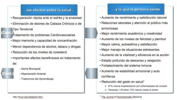 Efectos MT en la Salud